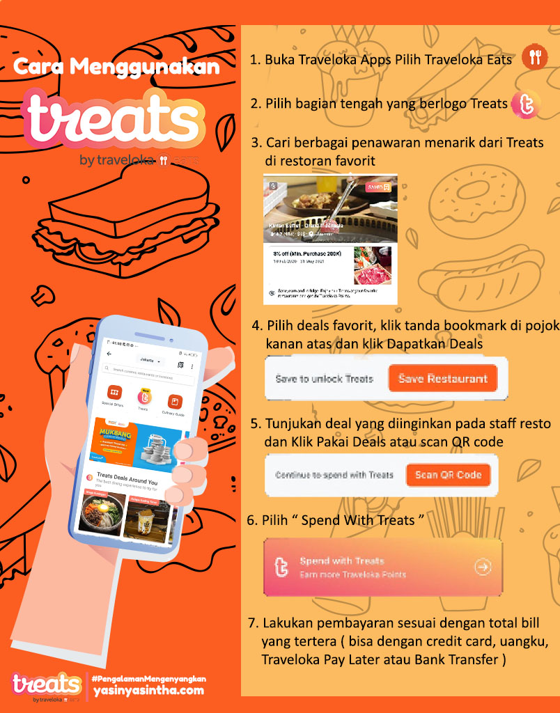 use treats traveloka